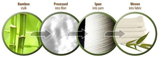 bamboo-process-image